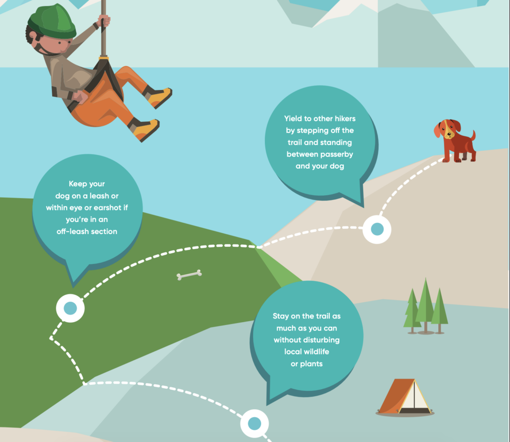 Hiking trail tips